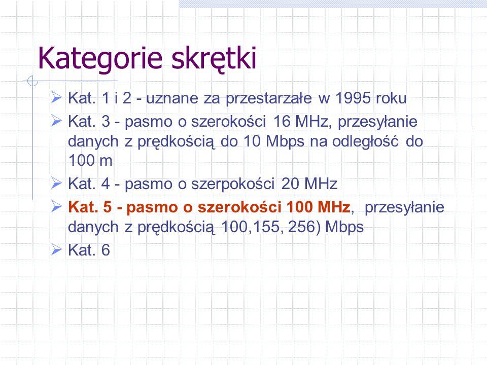 Kategorie skrętki  Kat.1 i 2 - uznane za przestarzałe w 1995 roku  Kat.