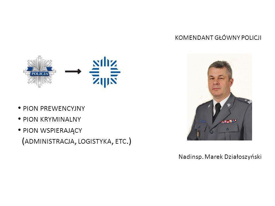 Nadinsp. Marek Działoszyński KOMENDANT GŁÓWNY POLICJI PION PREWENCYJNY PION KRYMINALNY PION WSPIERAJĄCY ( ADMINISTRACJA, LOGISTYKA, ETC.)