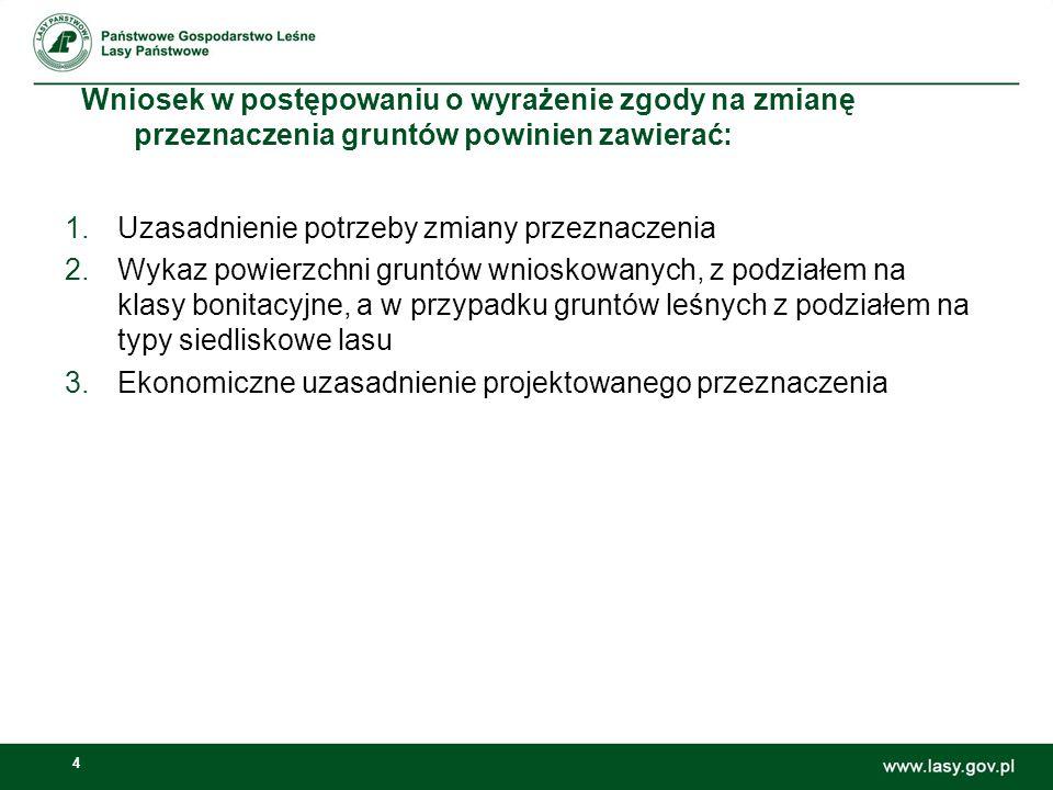 5 2.Wyłączenie gruntów z produkcji rolniczej lub leśnej.