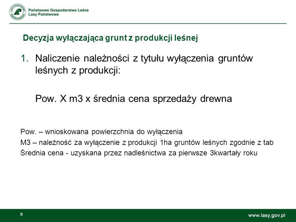 9 Decyzja wyłączająca grunt z produkcji leśnej 1.Naliczenie należności z tytułu wyłączenia gruntów leśnych z produkcji: Pow. X m3 x średnia cena sprze