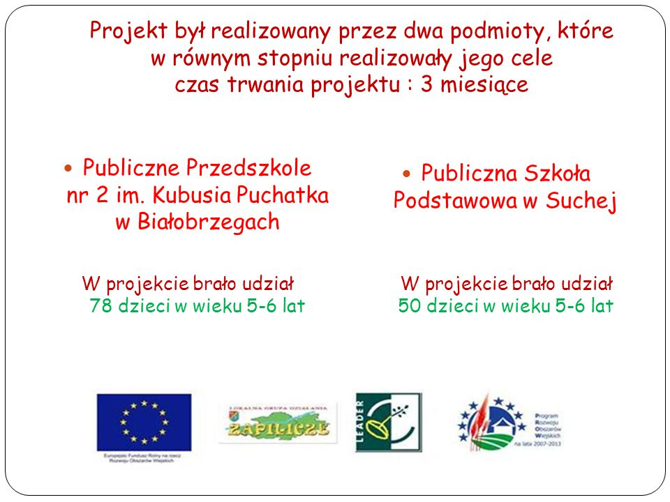 Projekt był realizowany przez dwa podmioty, które w równym stopniu realizowały jego cele czas trwania projektu : 3 miesiące Publiczne Przedszkole nr 2