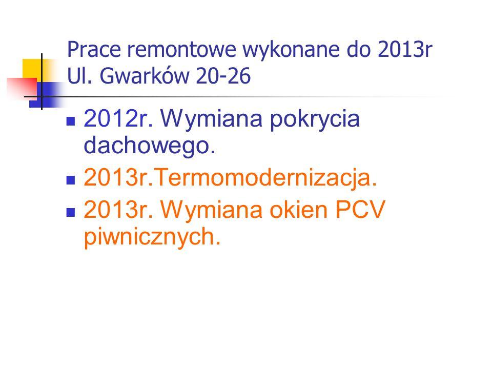 Prace remontowe wykonane do 2013r Ul. Gwarków 20-26 2012r. Wymiana pokrycia dachowego. 2013r.Termomodernizacja. 2013r. Wymiana okien PCV piwnicznych.