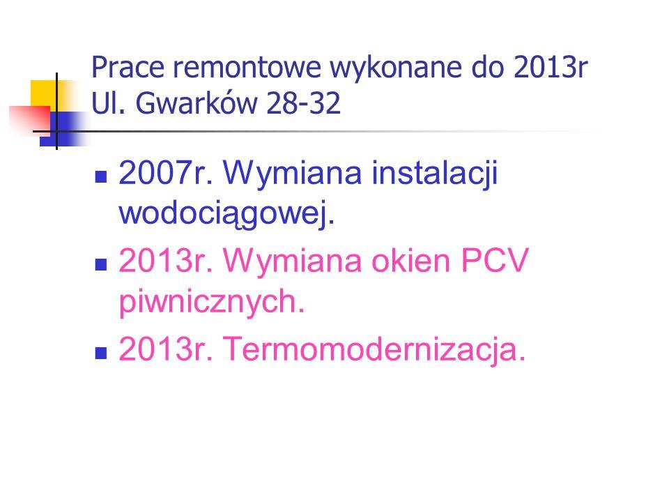 Prace remontowe wykonane do 2013r Ul. Gwarków 28-32 2007r. Wymiana instalacji wodociągowej. 2013r. Wymiana okien PCV piwnicznych. 2013r. Termomoderniz