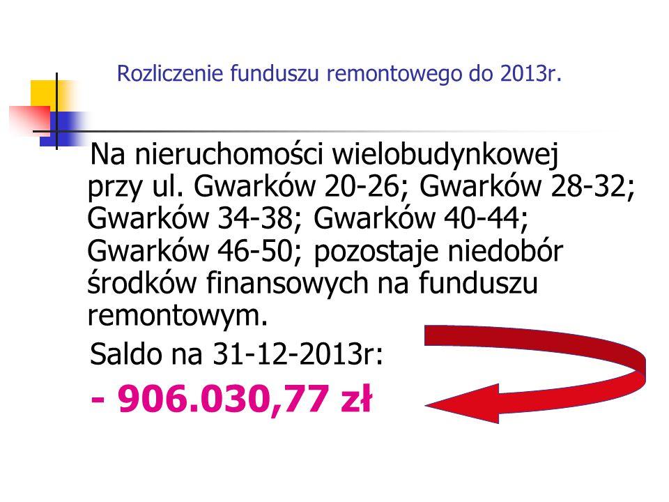 R Na nieruchomości ul. Krupińskiego 57-65 pozostaje do wykorzystania na funduszu remontowym kwota Rozliczenie funduszu remontowego do 2013r. Na nieruc