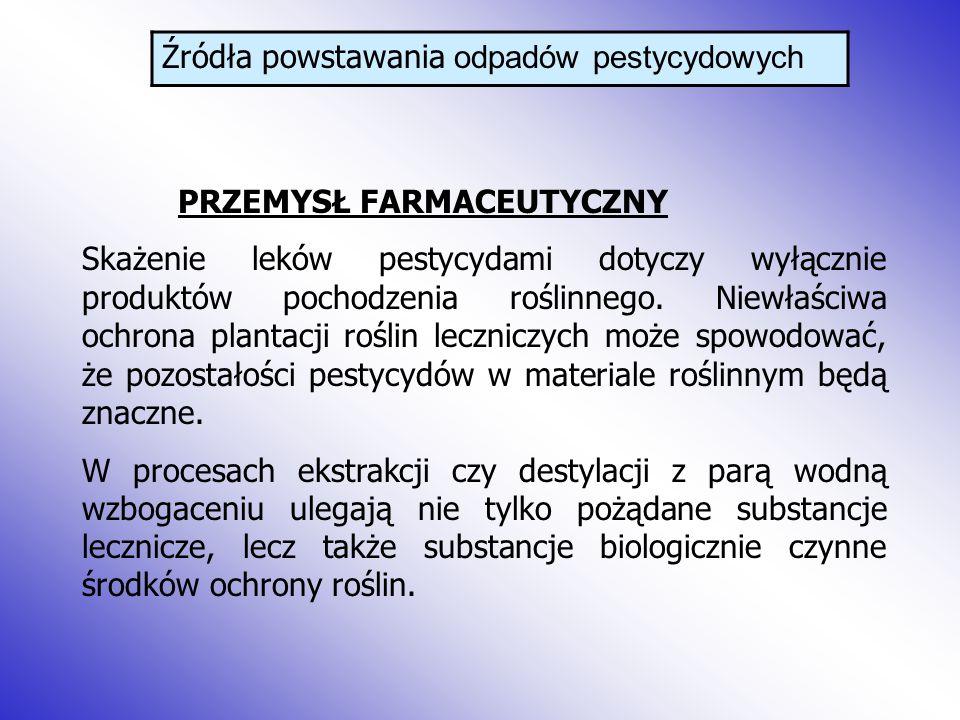 Źródła powstawania odpadów pestycydowych PRZEMYSŁ FARMACEUTYCZNY Skażenie leków pestycydami dotyczy wyłącznie produktów pochodzenia roślinnego. Niewła