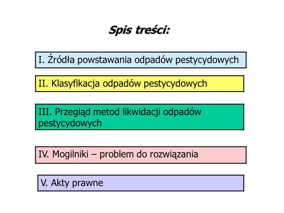 I. Źródła powstawania odpadów pestycydowych II. Klasyfikacja odpadów pestycydowych IV. Mogilniki – problem do rozwiązania III. Przegląd metod likwidac