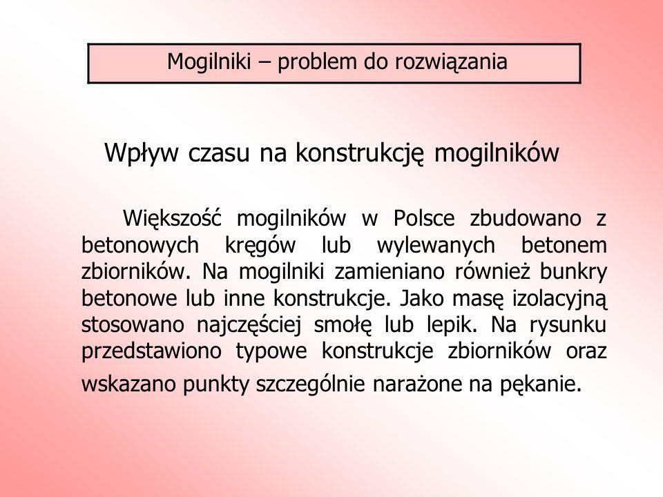 Wpływ czasu na konstrukcję mogilników Większość mogilników w Polsce zbudowano z betonowych kręgów lub wylewanych betonem zbiorników. Na mogilniki zami