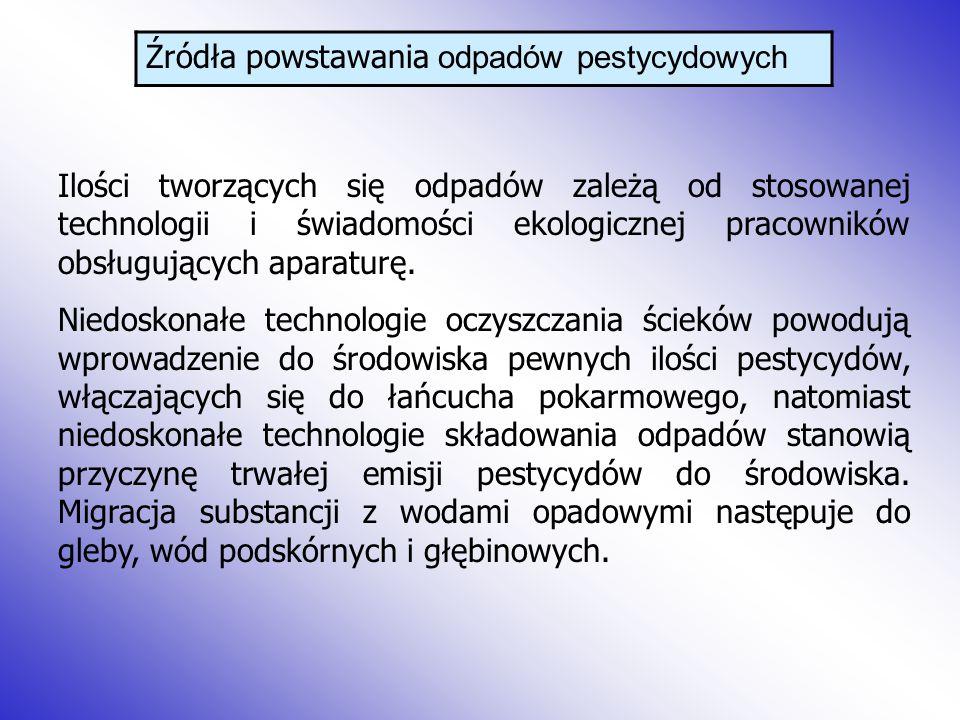 Klasyfikacja odpadów pestycydowych Grupa I – odpadowe środki ochrony roślin.