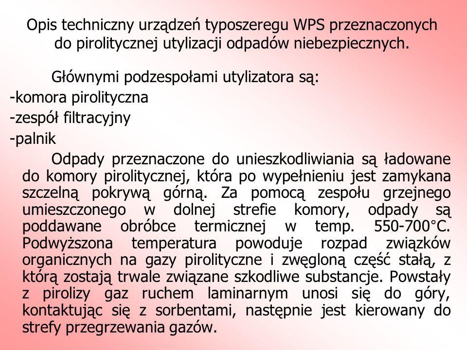 Opis techniczny urządzeń typoszeregu WPS przeznaczonych do pirolitycznej utylizacji odpadów niebezpiecznych. Głównymi podzespołami utylizatora są: -ko