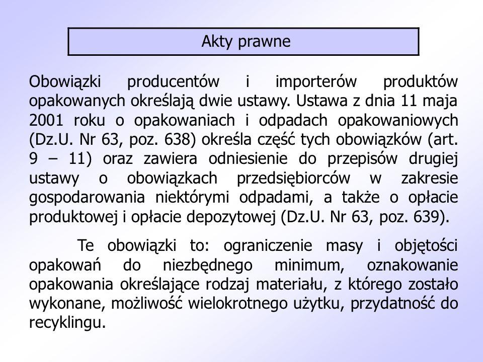 Obowiązki producentów i importerów produktów opakowanych określają dwie ustawy. Ustawa z dnia 11 maja 2001 roku o opakowaniach i odpadach opakowaniowy
