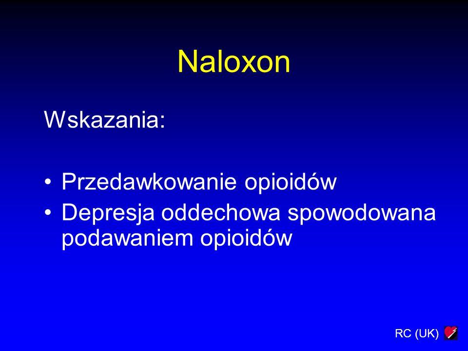 RC (UK) Naloxon Wskazania: Przedawkowanie opioidów Depresja oddechowa spowodowana podawaniem opioidów