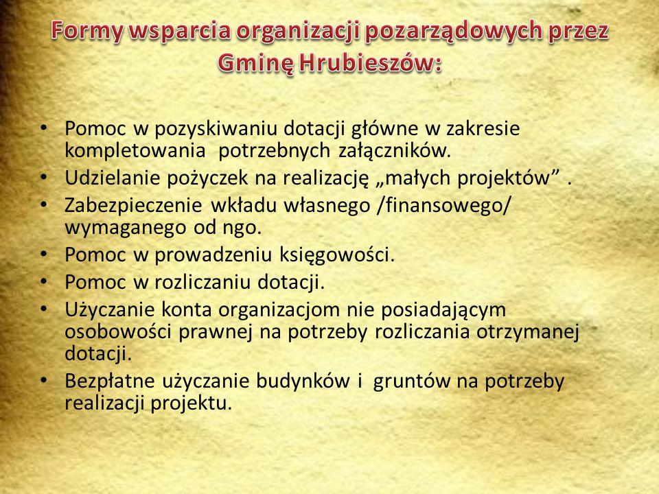 Badanie potrzeb organizacji przed uchwaleniem planu współpracy z organizacjami pozarządowymi.