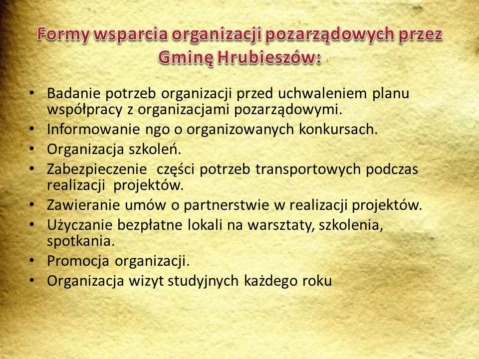 """Jedną z form wsparcia organizacji pozarządowych jest organizacja wizyt studyjnych celem poznania dobrych praktyk na innym terenie, co obrazują poniższe fotografie:  WIZYTA STUDYJNA DLA ORGANIZACJI POZARZĄDOWYCH w 2011 roku do wioski tematycznej """"Pacowa chata w Krypnie k/Białegostoku Dwudniowy pobyt seniorów z terenu  gminy HRUBIESZÓW w Warszawie, został zorganizowany dzięki dotacji FIO, w konkursie """"Aktywni seniorzy w akcji , uzyskanej przez stowarzyszenie Lokalna Grupa Działania """"Lepsze Jutro w 2012 r."""