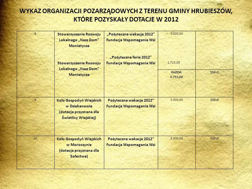 OPRACOWANIE URZĄD GMINY HRUBIESZÓW Materiał tekstowy - Irena Czerwińska- koordynator do spraw współpracy z organizacjami pozarządowymi w 2012 roku.