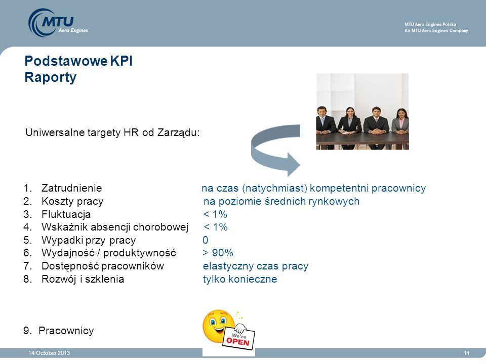 14 October 201311 Podstawowe KPI Raporty 1.Zatrudnienie na czas (natychmiast) kompetentni pracownicy 2.Koszty pracy na poziomie średnich rynkowych 3.F