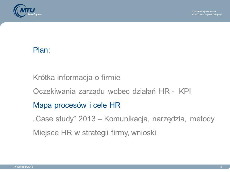 """14 October 201313 Plan: Krótka informacja o firmie Oczekiwania zarządu wobec działań HR - KPI Mapa procesów i cele HR """"Case study"""" 2013 – Komunikacja,"""