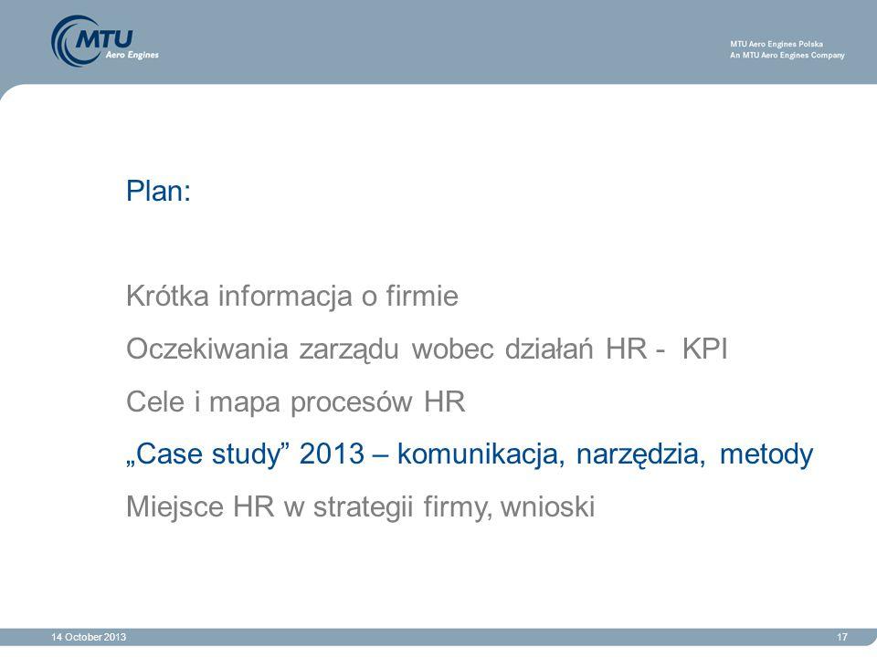 """14 October 201317 Plan: Krótka informacja o firmie Oczekiwania zarządu wobec działań HR - KPI Cele i mapa procesów HR """"Case study"""" 2013 – komunikacja,"""