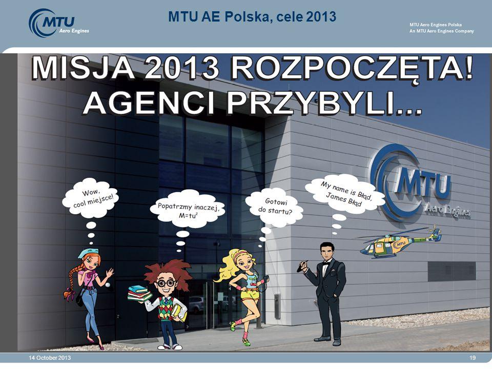 14 October 201319 MTU AE Polska, cele 2013