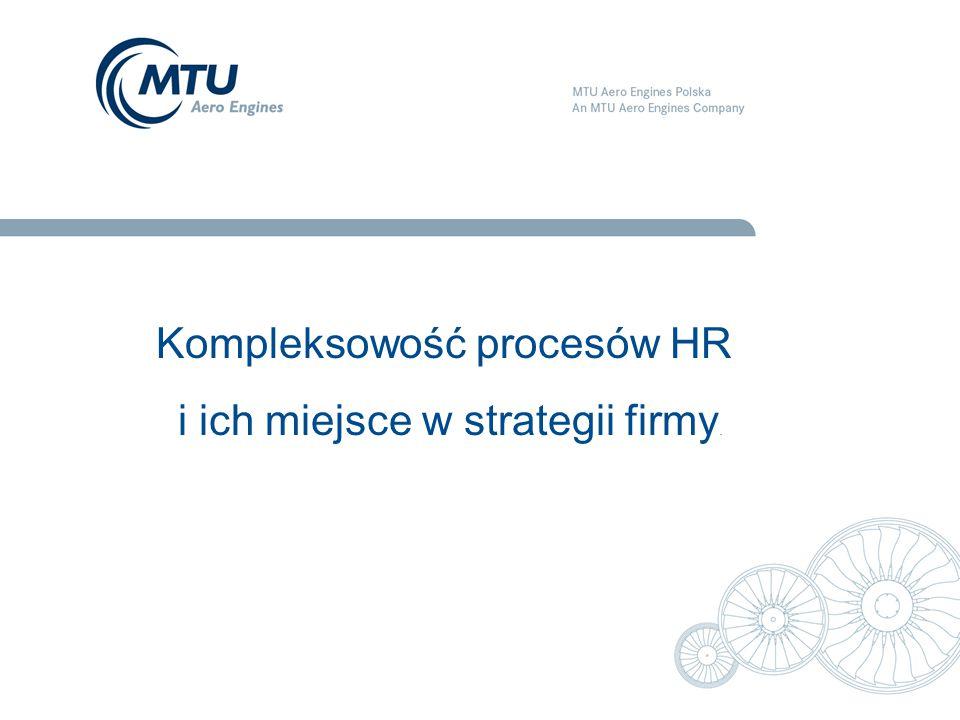 14 October 20132 Kompleksowość procesów HR i ich miejsce w strategii firmy.