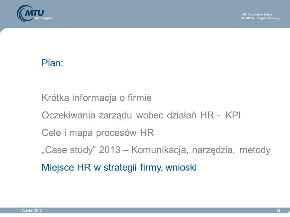 """14 October 201322 Plan: Krótka informacja o firmie Oczekiwania zarządu wobec działań HR - KPI Cele i mapa procesów HR """"Case study"""" 2013 – Komunikacja,"""