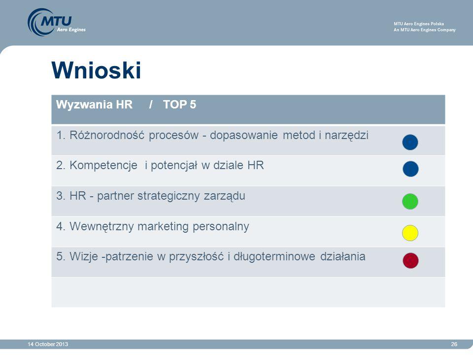 14 October 201326 Wnioski Wyzwania HR / TOP 5 1. Różnorodność procesów - dopasowanie metod i narzędzi 2. Kompetencje i potencjał w dziale HR 3. HR - p