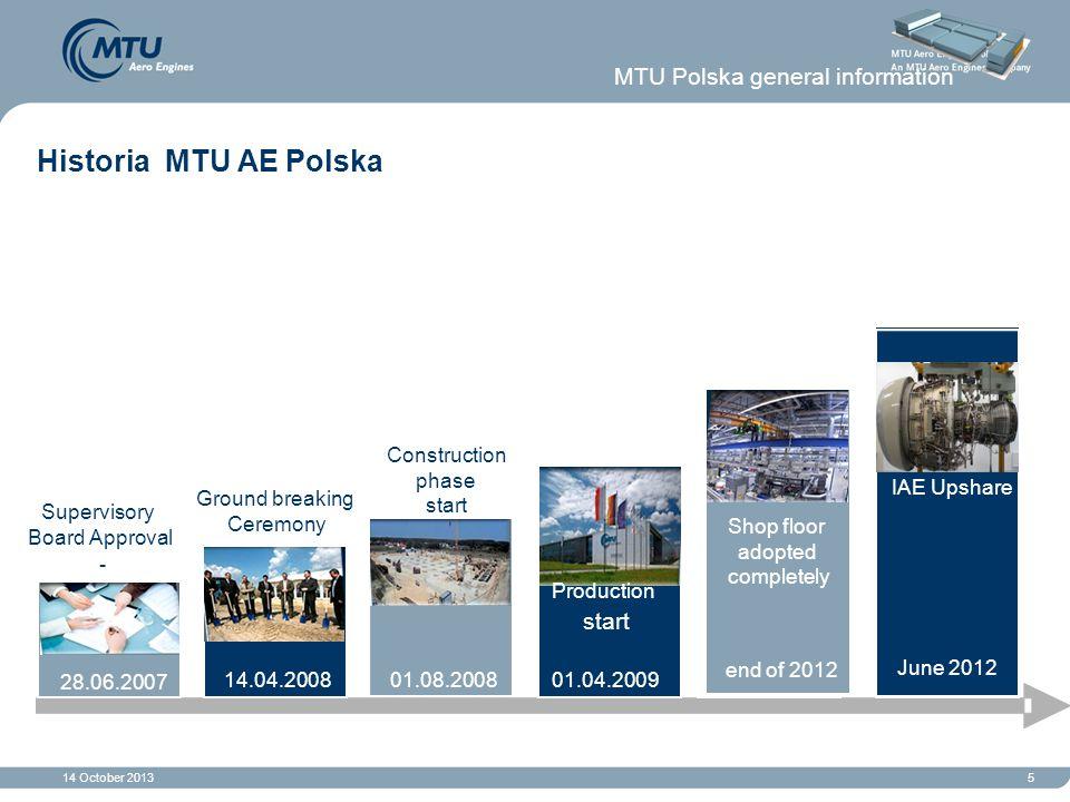 14 October 201326 Wnioski Wyzwania HR / TOP 5 1.