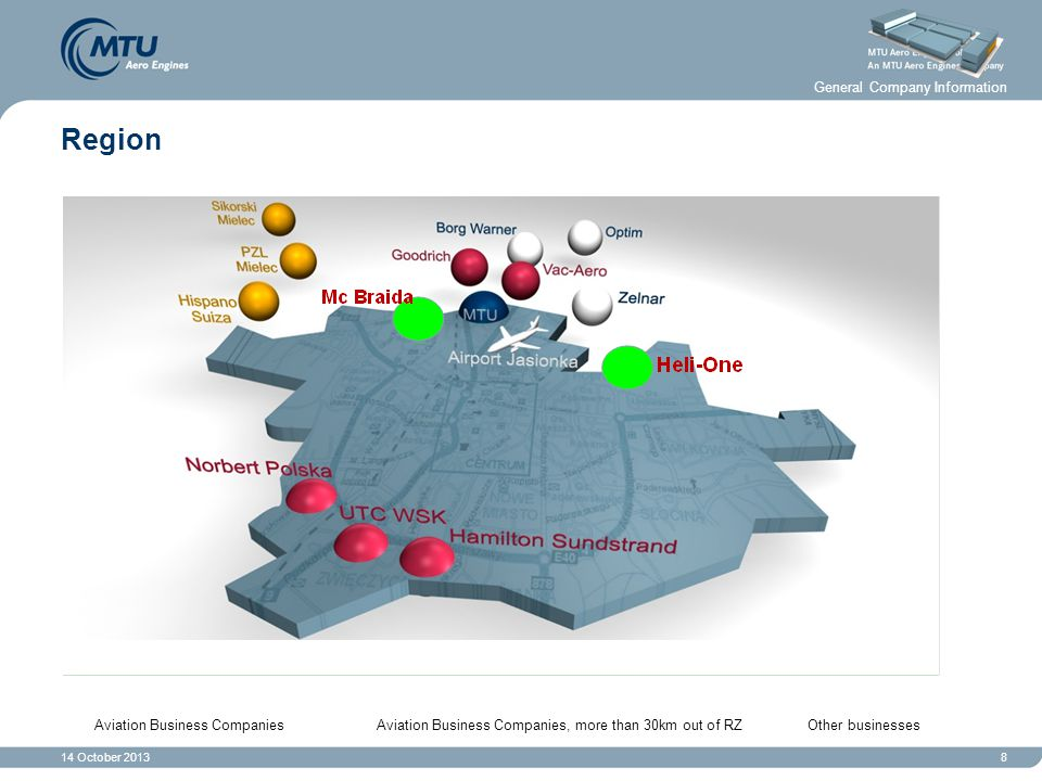 14 October 20139 Struktura kooperacji w świecie silników lotniczych