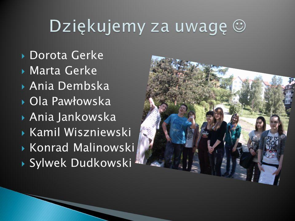  Dorota Gerke  Marta Gerke  Ania Dembska  Ola Pawłowska  Ania Jankowska  Kamil Wiszniewski  Konrad Malinowski  Sylwek Dudkowski