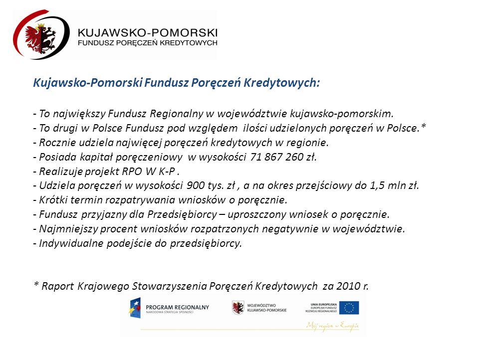 Kujawsko-Pomorski Fundusz Poręczeń Kredytowych: - To największy Fundusz Regionalny w województwie kujawsko-pomorskim.