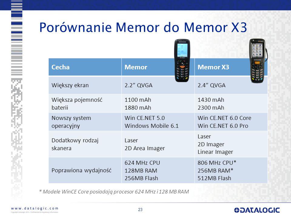 CechaMemorMemor X3 Większy ekran2.2 QVGA2.4 QVGA Większa pojemność baterii 1100 mAh 1880 mAh 1430 mAh 2300 mAh Nowszy system operacyjny Win CE.NET 5.0 Windows Mobile 6.1 Win CE.NET 6.0 Core Win CE.NET 6.0 Pro Dodatkowy rodzaj skanera Laser 2D Area Imager Laser 2D Imager Linear Imager Poprawiona wydajność 624 MHz CPU 128MB RAM 256MB Flash 806 MHz CPU* 256MB RAM* 512MB Flash 23 Porównanie Memor do Memor X3 * Modele WinCE Core posiadają procesor 624 MHz i 128 MB RAM