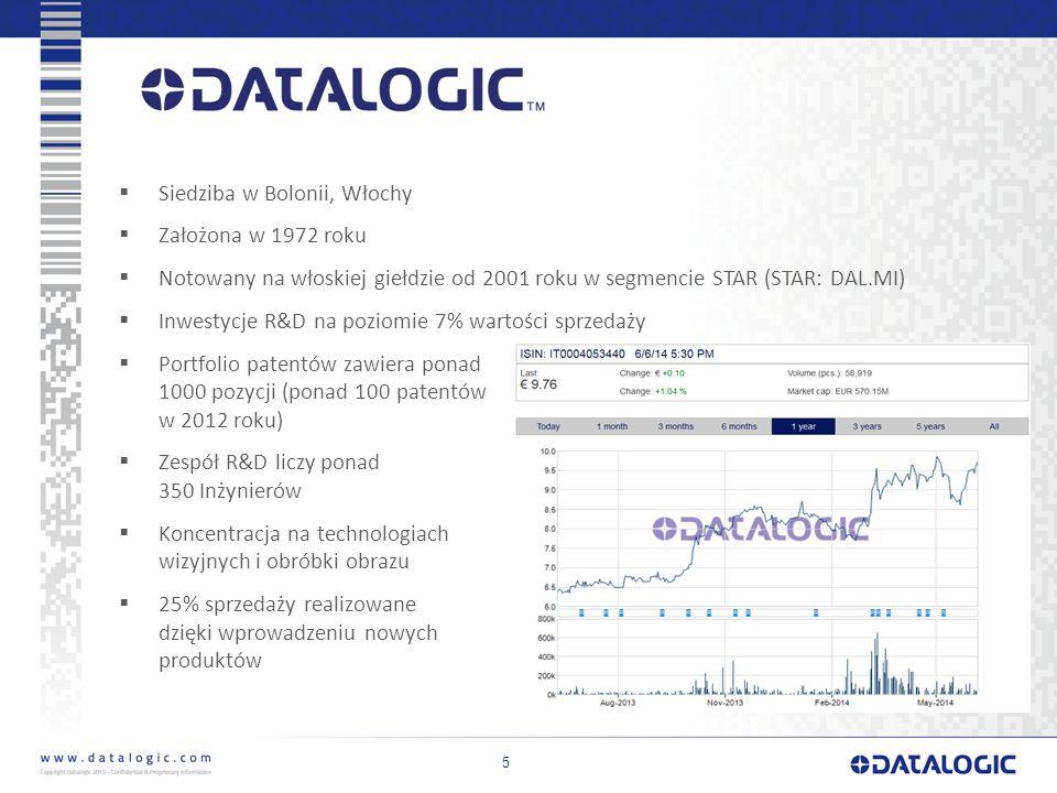 5  Siedziba w Bolonii, Włochy  Założona w 1972 roku  Notowany na włoskiej giełdzie od 2001 roku w segmencie STAR (STAR: DAL.MI)  Inwestycje R&D na poziomie 7% wartości sprzedaży  Portfolio patentów zawiera ponad 1000 pozycji (ponad 100 patentów w 2012 roku)  Zespół R&D liczy ponad 350 Inżynierów  Koncentracja na technologiach wizyjnych i obróbki obrazu  25% sprzedaży realizowane dzięki wprowadzeniu nowych produktów