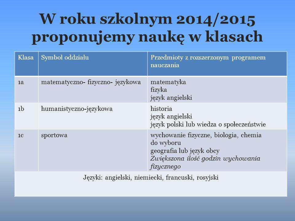 W roku szkolnym 2014/2015 proponujemy naukę w klasach KlasaSymbol oddziałuPrzedmioty z rozszerzonym programem nauczania 1amatematyczno- fizyczno- językowamatematyka fizyka język angielski 1bhumanistyczno-językowahistoria język angielski język polski lub wiedza o społeczeństwie 1csportowawychowanie fizyczne, biologia, chemia do wyboru geografia lub język obcy Zwiększona ilość godzin wychowania fizycznego Języki: angielski, niemiecki, francuski, rosyjski