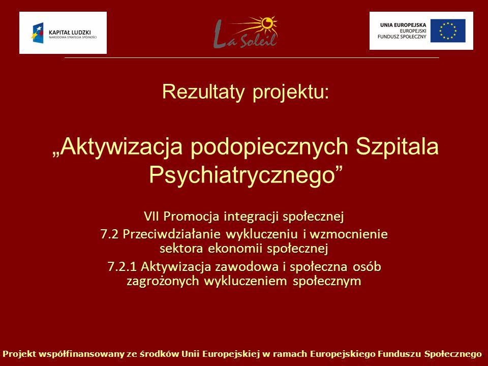 """Rezultaty projektu: """"Aktywizacja podopiecznych Szpitala Psychiatrycznego VII Promocja integracji społecznej 7.2 Przeciwdziałanie wykluczeniu i wzmocnienie sektora ekonomii społecznej 7.2.1 Aktywizacja zawodowa i społeczna osób zagrożonych wykluczeniem społecznym Projekt współfinansowany ze środków Unii Europejskiej w ramach Europejskiego Funduszu Społecznego."""