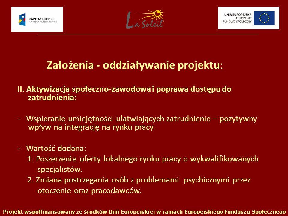 II. Aktywizacja społeczno-zawodowa i poprawa dostępu do zatrudnienia: - Wspieranie umiejętności ułatwiających zatrudnienie – pozytywny wpływ na integr