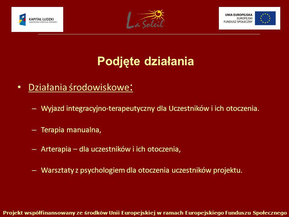 Działania środowiskowe : – Wyjazd integracyjno-terapeutyczny dla Uczestników i ich otoczenia.