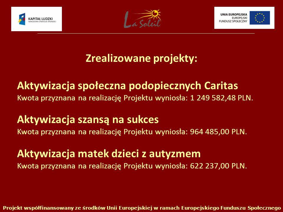 Zrealizowane projekty: Aktywizacja społeczna podopiecznych Caritas Kwota przyznana na realizację Projektu wyniosła: 1 249 582,48 PLN.