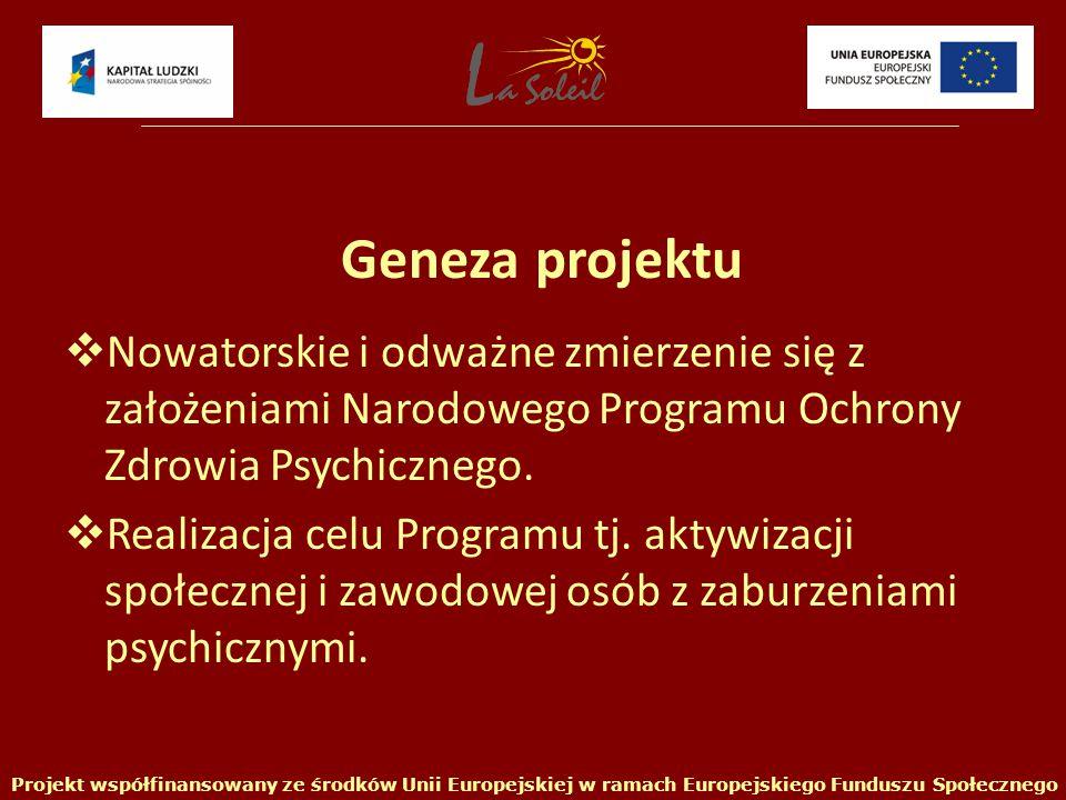 Od 01.03.2013 Do 30.06.2014 Okres realizacji 1 159 474,79 PLN Wartość Szpital Psychiatryczny; ul.