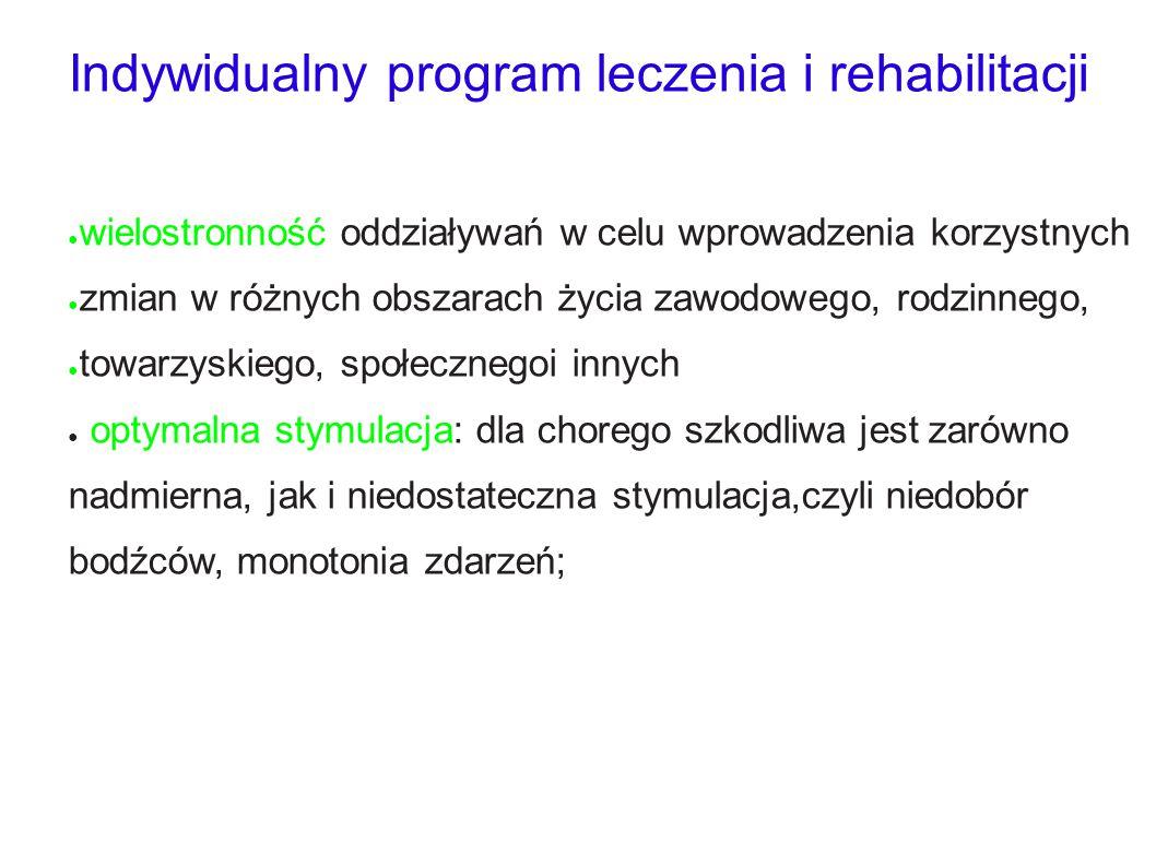Indywidualny program leczenia i rehabilitacji ● wielostronność oddziaływań w celu wprowadzenia korzystnych ● zmian w różnych obszarach życia zawodoweg