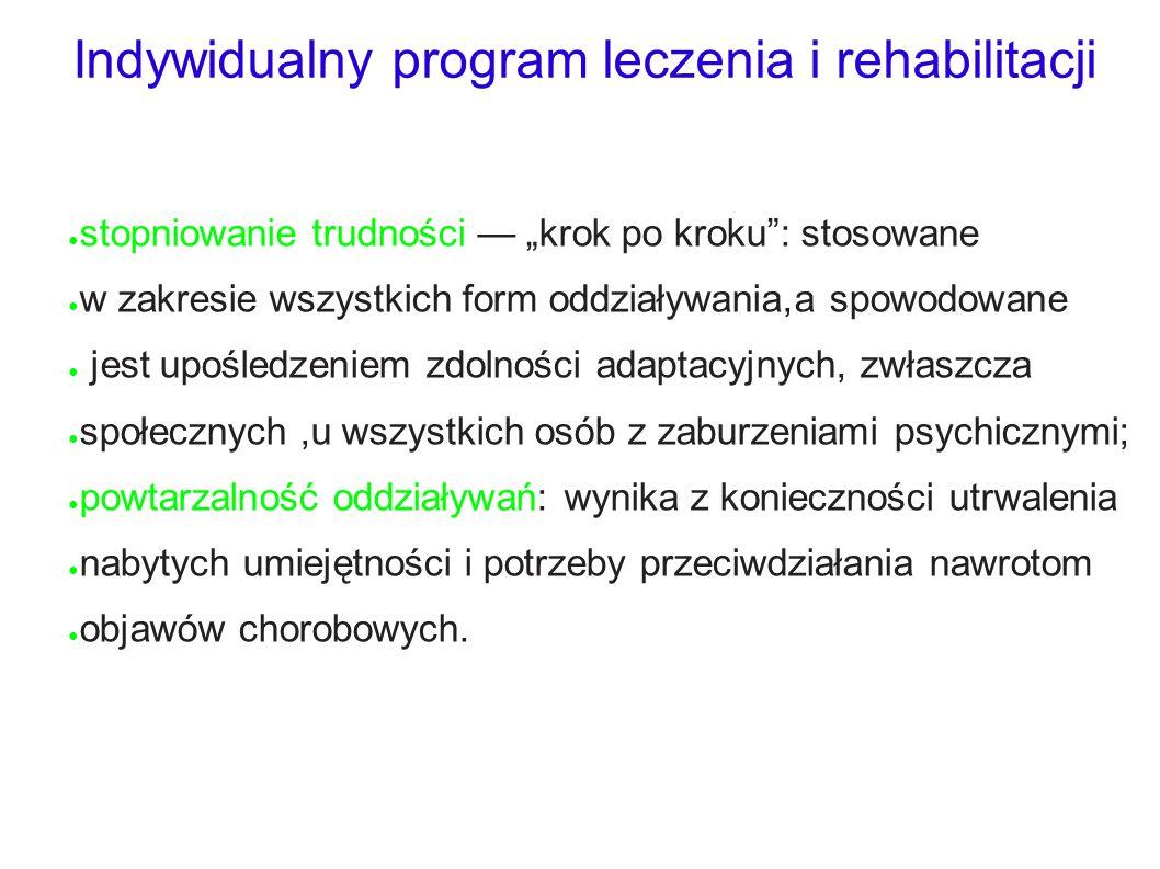 """Indywidualny program leczenia i rehabilitacji ● stopniowanie trudności — """"krok po kroku"""": stosowane ● w zakresie wszystkich form oddziaływania,a spowo"""