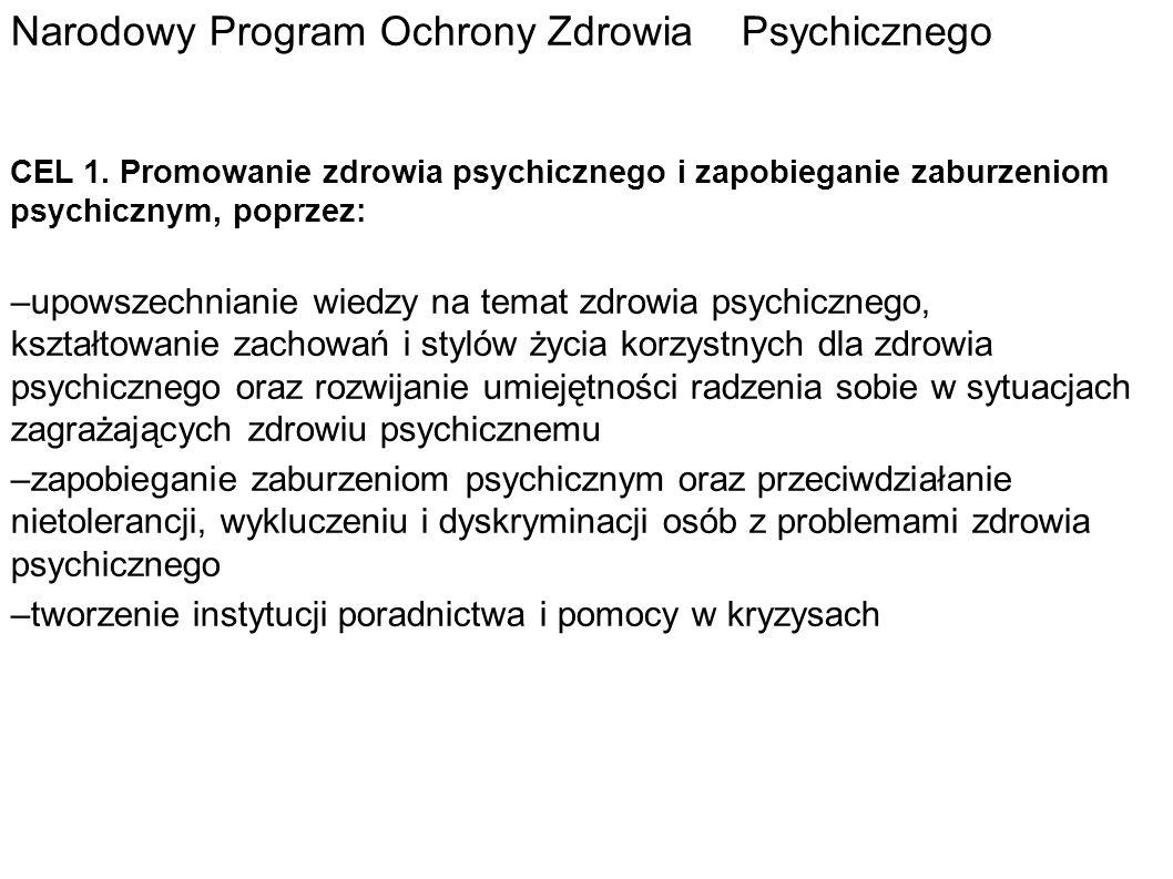 Narodowy Program Ochrony Zdrowia Psychicznego CEL 1. Promowanie zdrowia psychicznego i zapobieganie zaburzeniom psychicznym, poprzez: –upowszechnianie