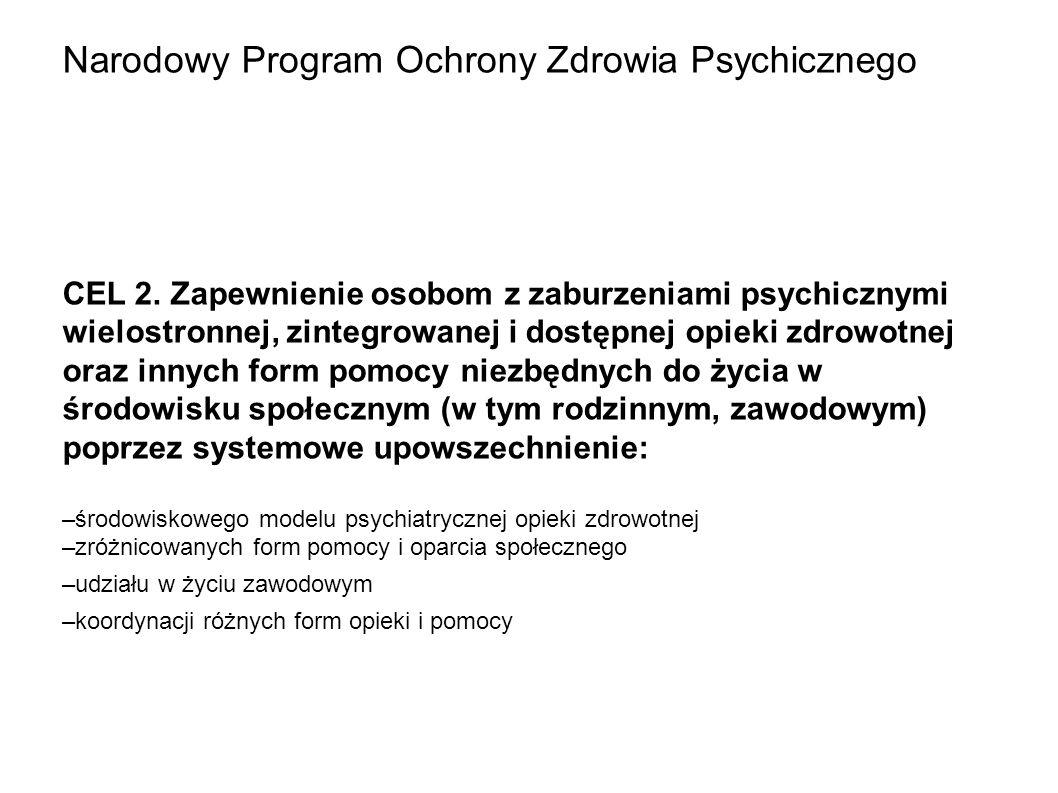 Narodowy Program Ochrony Zdrowia Psychicznego CEL 2. Zapewnienie osobom z zaburzeniami psychicznymi wielostronnej, zintegrowanej i dostępnej opieki zd