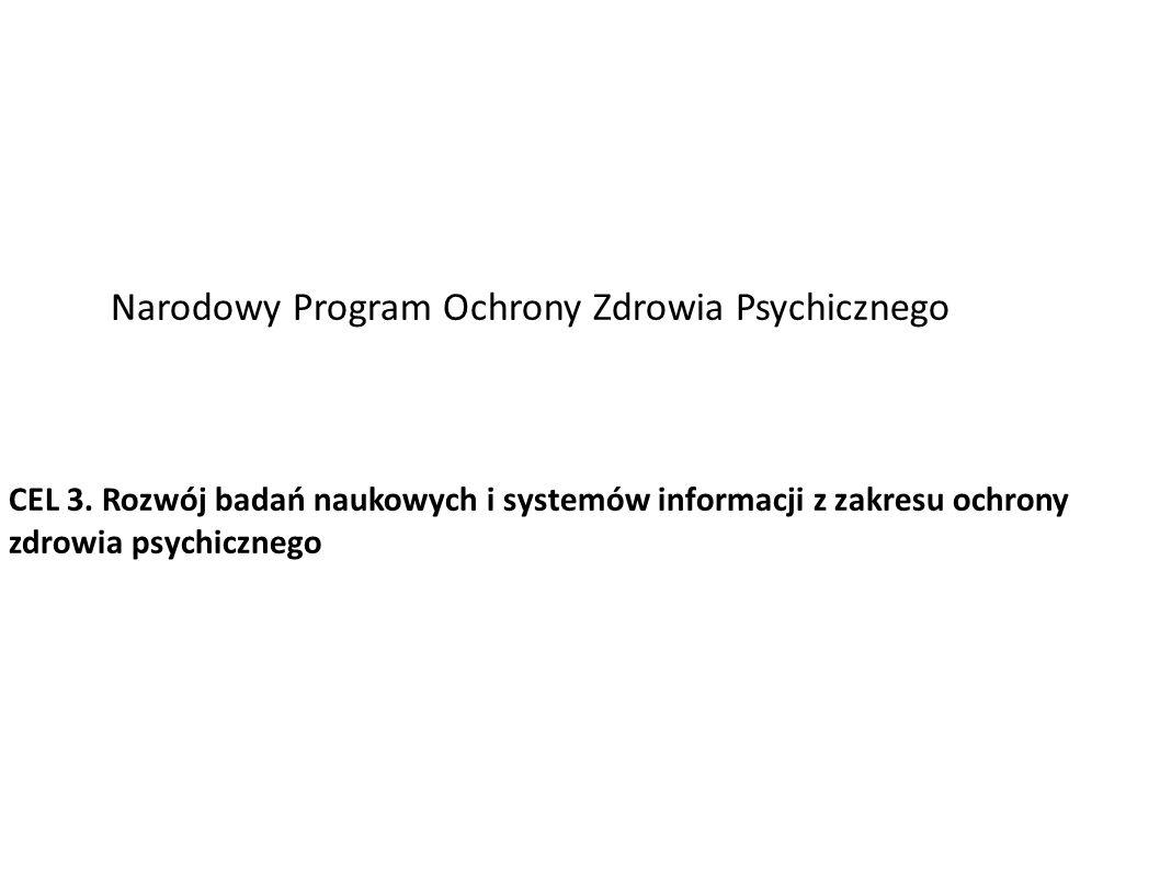 Narodowy Program Ochrony Zdrowia Psychicznego CEL 3. Rozwój badań naukowych i systemów informacji z zakresu ochrony zdrowia psychicznego