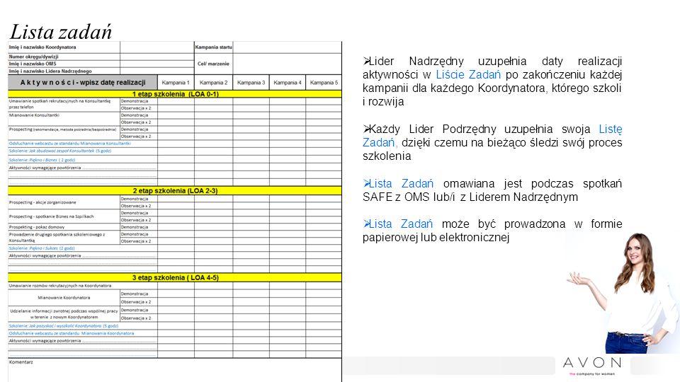 Lista zadań  Lider Nadrzędny uzupełnia daty realizacji aktywności w Liście Zadań po zakończeniu każdej kampanii dla każdego Koordynatora, którego szkoli i rozwija  Każdy Lider Podrzędny uzupełnia swoja Listę Zadań, dzięki czemu na bieżąco śledzi swój proces szkolenia  Lista Zadań omawiana jest podczas spotkań SAFE z OMS lub/i z Liderem Nadrzędnym  Lista Zadań może być prowadzona w formie papierowej lub elektronicznej
