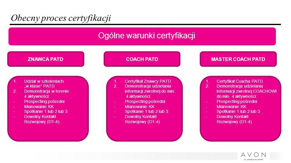 """Ogólne warunki certyfikacji ZNAWCA PATDCOACH PATDMASTER COACH PATD 1.Udział w szkoleniach """"w klasie PATD 2.Demonstracja w terenie 4 aktywności: -Prospecting pośredni -Mianowanie KK -Spotkanie 1 lub 2 lub 3 -Dowolny Kontakt Rozwojowy (D1-4) 1.Certyfikat Znawcy PATD 2.Demonstracja udzielania informacji zwrotnej do min."""