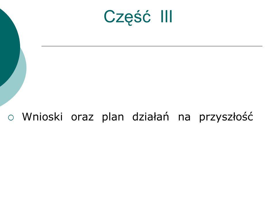 Część III  Wnioski oraz plan działań na przyszłość
