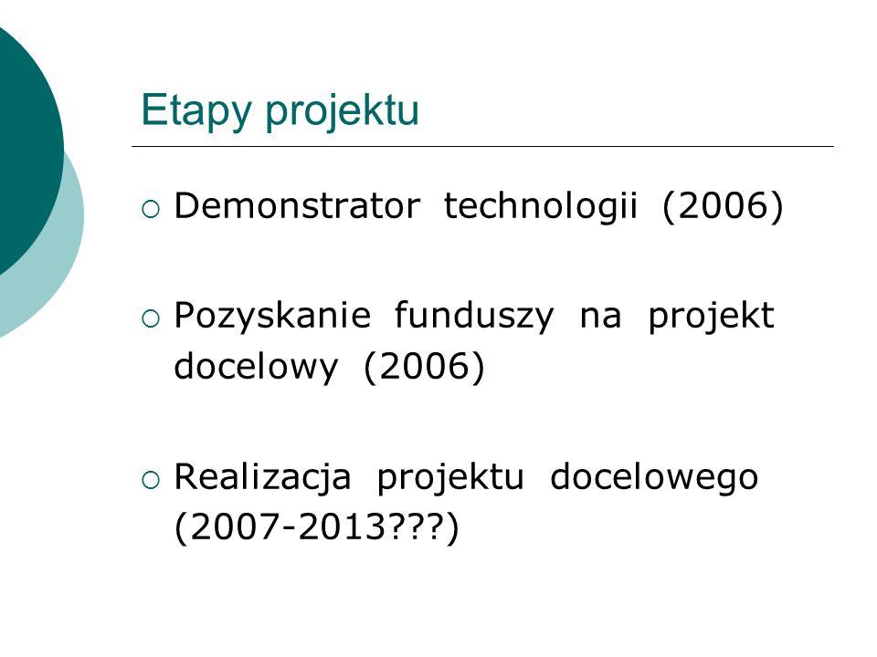 Etapy projektu  Demonstrator technologii (2006)  Pozyskanie funduszy na projekt docelowy (2006)  Realizacja projektu docelowego (2007-2013 )