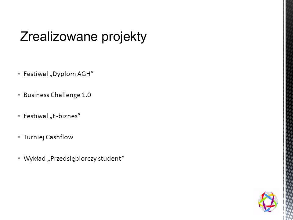 SKNNet.pl Business Challenge v2.0