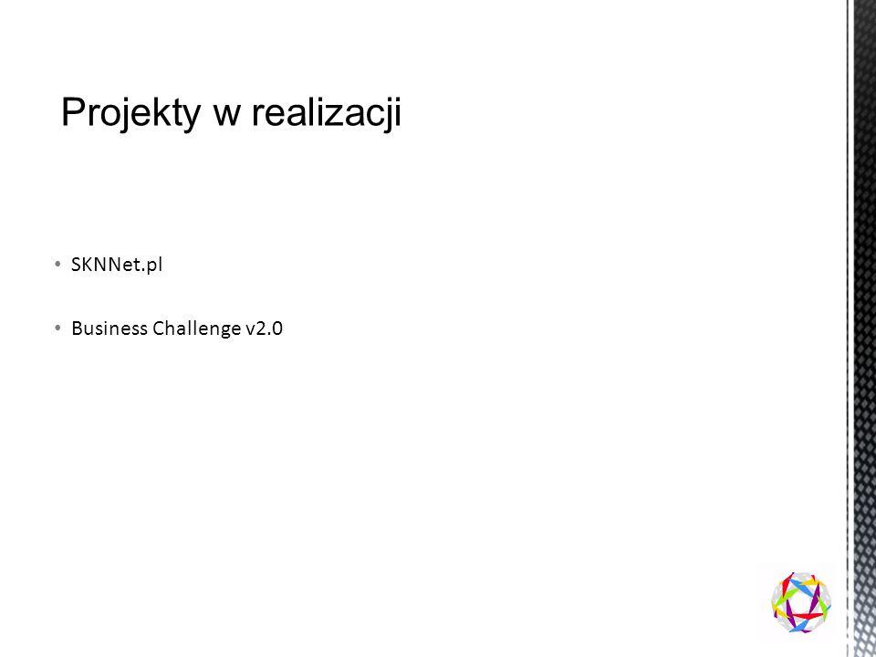 Platforma pracy grupowej dla SKN Synergy Konferencja Open Business Turniej CashFlow 2.0 Przedsiębiorczy student 2.0