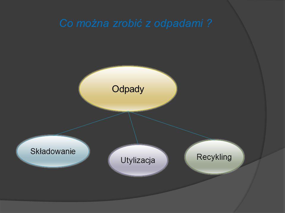 Składowanie najlepszym sposobem recyklingu ?