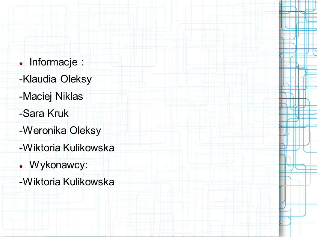 Informacje : -Klaudia Oleksy -Maciej Niklas -Sara Kruk -Weronika Oleksy -Wiktoria Kulikowska Wykonawcy: -Wiktoria Kulikowska